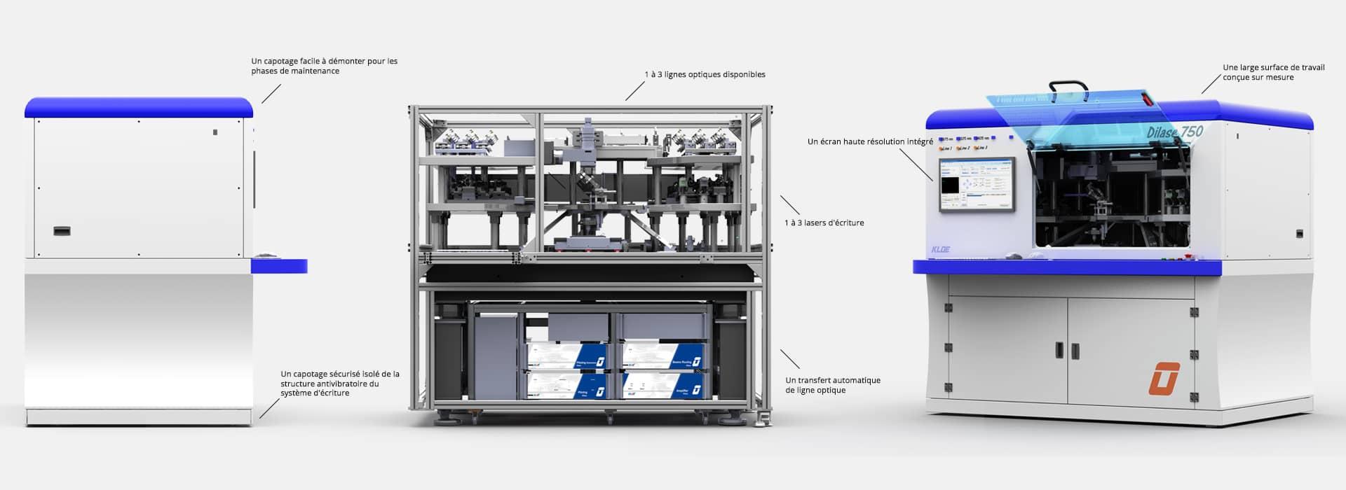Schéma explicatif de la structure de l'équipement d'écriture directe laser Dilase 750