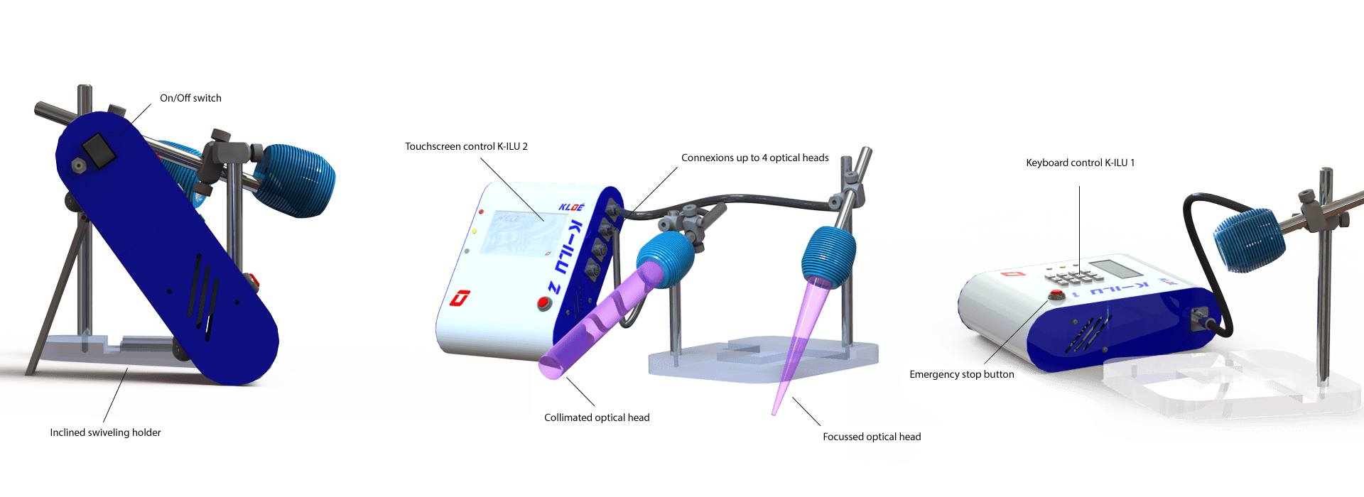 Explanatory diagram of the structure of UV-LED curing adhesive system K-ILU 2